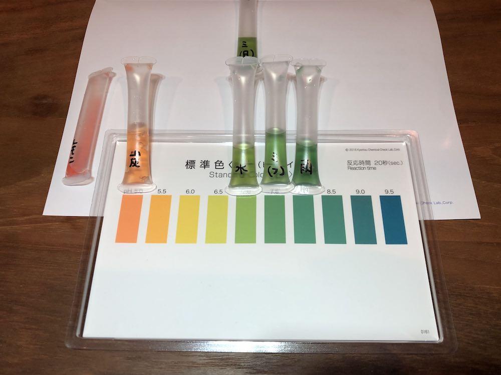 パックテスト 水質検査 pH濃度の結果