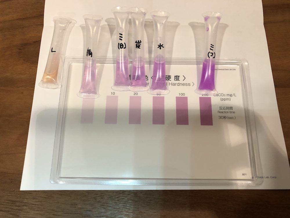 パックテスト 水質検査 TH 全硬度の結果