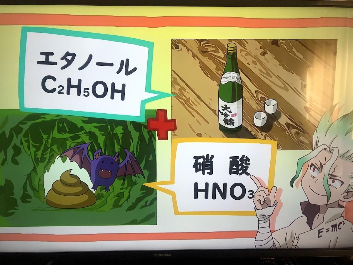 わかりやすくポップに表現される化学式